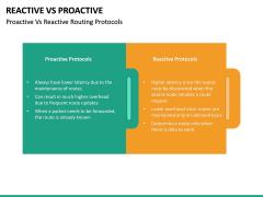 Reactive Proactive PPT Slide 26