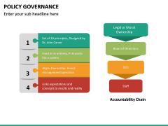Policy Governance PPT Slide 31