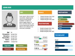 Buyer persona PPT slide 23