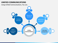 Unified Communications PPT Slide 4
