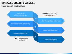 Managed Security Services PPT Slide 9