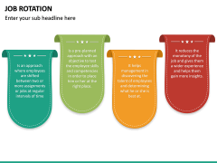 Job Rotation PPT Slide 26