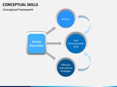 Conceptual Skills PPT Slide 7
