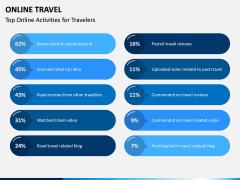 Online Travel PPT Slide 7