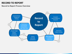 Record to Report PPT slide 3