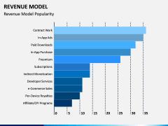 Revenue Model PPT Slide 16