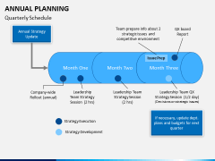 Annual planning PPT slide 9