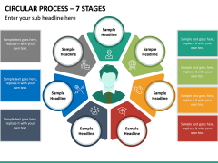Circular Process – 7 Stages PPT slide 2