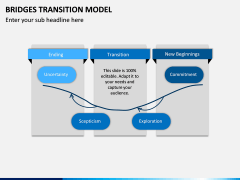 Bridges Transition Model PPT Slide 10