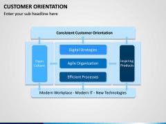 Customer Orientation PPT Slide 7
