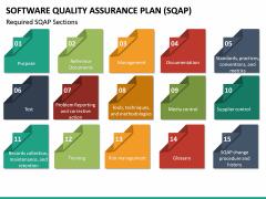 Software Quality Assurance Plan (SQAP) PPT Slide 22