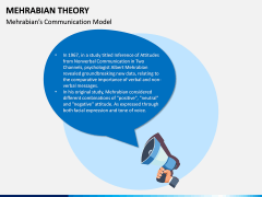 Mehrabian Theory PPT Slide 1