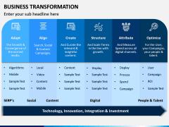 Business Transformation PPT Slide 8