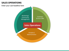 Sales Operations PPT Slide 15