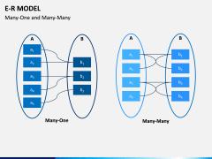 E-R Model PPT Slide 2
