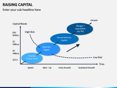 Raising Capital PPT Slide 10