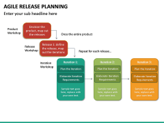 Agile Release Planning PPT Slide 22