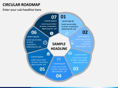 Circular Roadmap PPT Slide 7