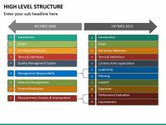 High Level Structure PPT Slide 21