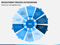 Recruitment Process Outsourcing PPT Slide 2