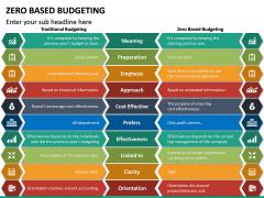 Zero Based Budgeting PPT Slide 21