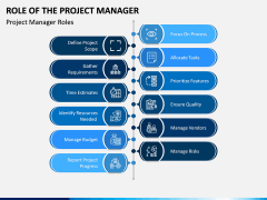 Role of the Project Manager PPT Slide 3