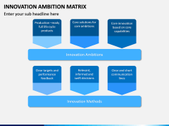 Innovation Ambition Matrix PPT Slide 4