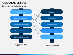 Job Characteristics PPT Slide 9
