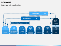 Roadmap PPT Slide 2