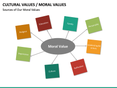 Cultural Values PPT Slide 18
