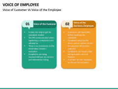 Voice of Employee PPT Slide 30