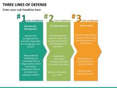 Three Lines of Defense PPT Slide 15