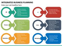 Integrated Business Planning PPT Slide 24