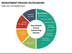 Recruitment Process Outsourcing PPT Slide 33