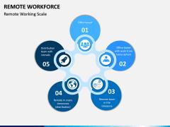 Remote Workforce PPT Slide 1