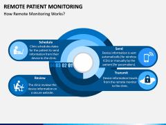 Remote Patient Monitoring PPT Slide 7