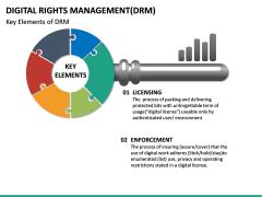 Digital Rights Management PPT Slide 18