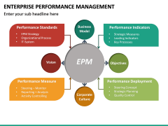 Enterprise Performance Management PPT slide 25