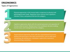 Ergonomics PPT Slide 25