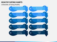 Healthy Eating Habits PPT Slide 11