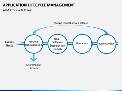 Application Lifecycle Management PPT Slide 12