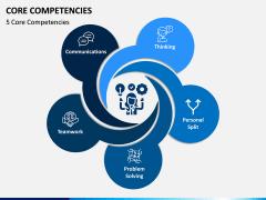 Core Competencies PPT Slide 1