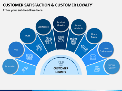 Customer Satisfaction and Customer Loyalty PPT Slide 1