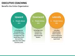 Executive Coaching PPT Slide 32