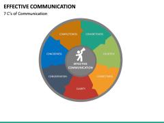 Effective Communication PPT slide 16