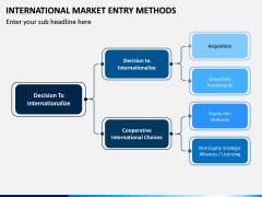 International Market Entry Methods PPT Slide 11