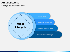 Asset Lifecycle PPT Slide 3