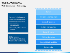 Web Governance PPT Slide 9