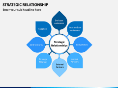 Strategic Relationship PPT Slide 1