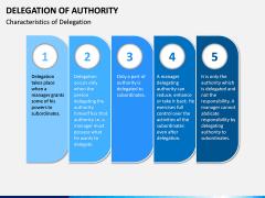 Delegation of Authority PPT slide 6